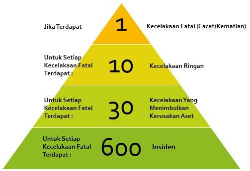 segitiga-hariaki